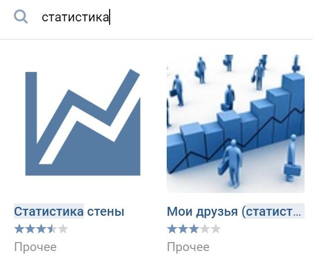 Приложения для аналитики персонального профиля
